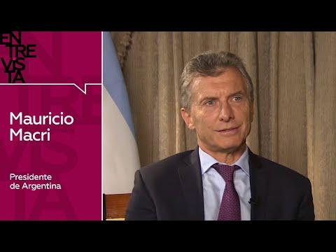 connectYoutube - Entrevista exclusiva de RT a Mauricio Macri