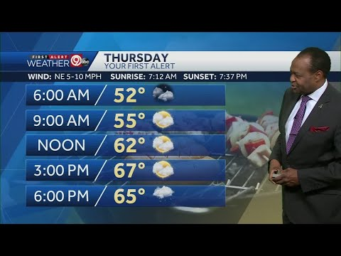 Rain moves back in Thursday evening