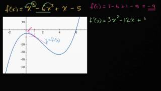 Equation of line tangent to polynomial function