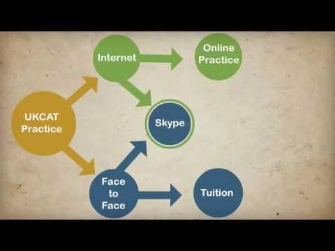connectYoutube - UKCAT Practice, Prepare with JobTestPrep's UKCAT Wizzes