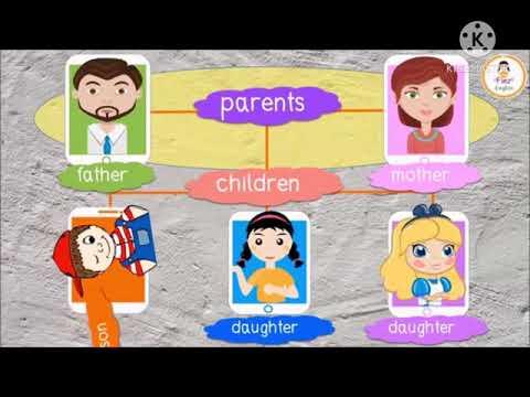 ความรู้-my-family