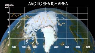 NASA| Arctic sea ice reaches 2014 minimum extent