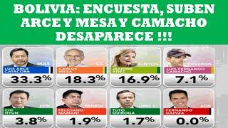 BOLIVIA: ENCUESTA, SUBEN ARCE Y MESA Y CAMACHO DESAPARECE!!!