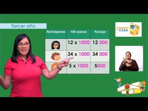 #AprendoEnCasa Matemáticas: Multiplicaciones (Tercer Año - Primaria)
