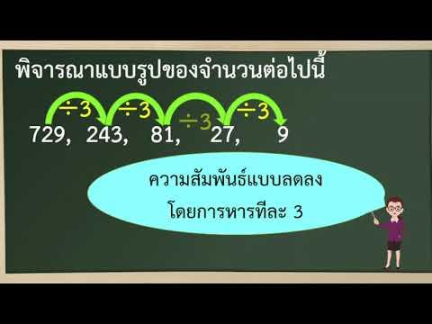 วิชาคณิตศาสตร์-เรื่องแบบรูปของ