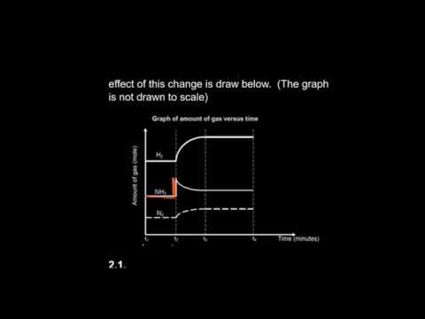 Applications of Chemical Equilibrium (Live)