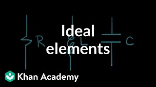 Ideal components