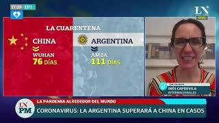 Coronavirus: Argentina superará a China en casos
