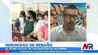 Proyecciones sobre la inmunidad de rebaño en Costa Rica