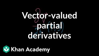 Computing the partial derivative of a vector-valued function