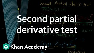 Second partial derivative test