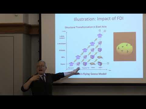 Föreläsning Ari Kokko och Karl Wennberg: Två perspektiv på strukturomvandling