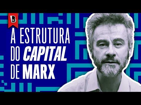 O CAPITAL, de Marx: gênese e estrutura da obra | Jorge Grespan | A atualidade da crítica de Marx #2