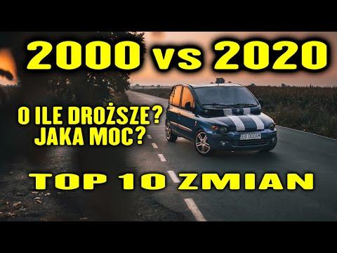 2000 vs 2020 rok - co zmieniło się w motoryzacji? STATYSTYKI