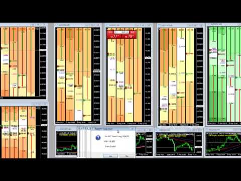 FibTrader VTA Forex Day Trading Software - LIVE TRADE +10 Pips!