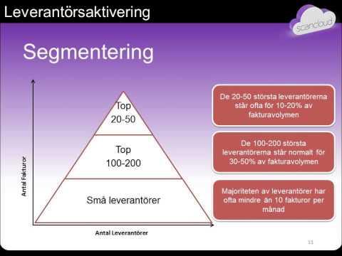 2.Leverantörsaktivering och e-faktura