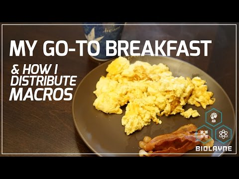 My go to Breakfast & How I Distribute Macros