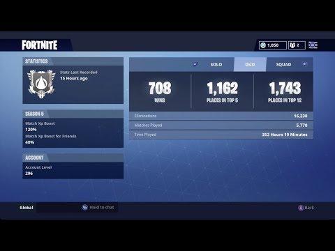 Fortnite Gun Tier List Maker Season 9