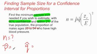 Finding sample size for a confidence interval for proportions.