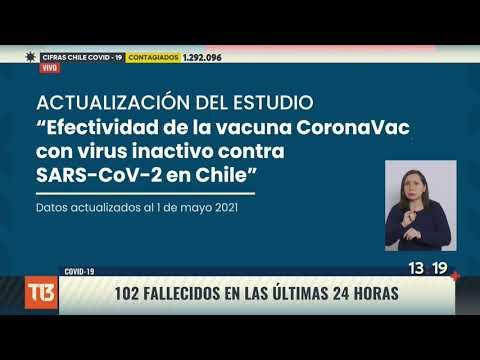 Minsal actualiza datos de la efectividad de Sinovac en Chile