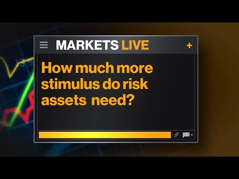 How Much More Stimulus Do Risk Assets Need?