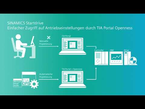 Mister Automation Ep10: Tipps & Tricks - Startdrive Openness App
