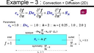 Ex : Convection + Diffusion (2D) - YouTube
