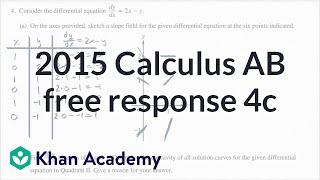 2015 AP Calculus AB/BC 4 c-d
