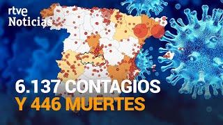 ESPAÑA supera los 70.000 MUERTOS con CORONAVIRUS desde el inicio de la pandemia | RTVE Noticias