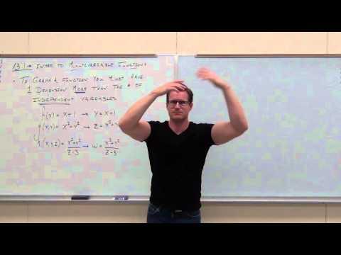 stewart s calculus chapter 14 partial derivatives tomclip