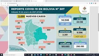 Revisión de la Web y Aplicación Bolivia Segura, el gobierno no esta brindando información de calidad