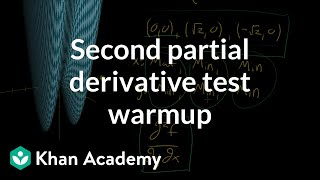 Warm up to the second partial derivative test