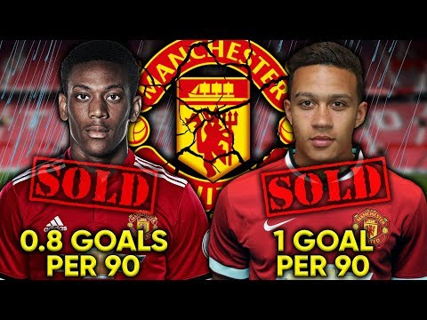 Has Jose Mourinho RUINED Another Wonderkid in Anthony Martial?! | Euro Round-Up