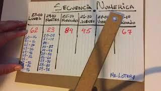 Los Numeros de Loteria Nacional y live casino online Nueva Formula