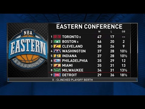 connectYoutube - Inside The NBA: East Playoff Picture