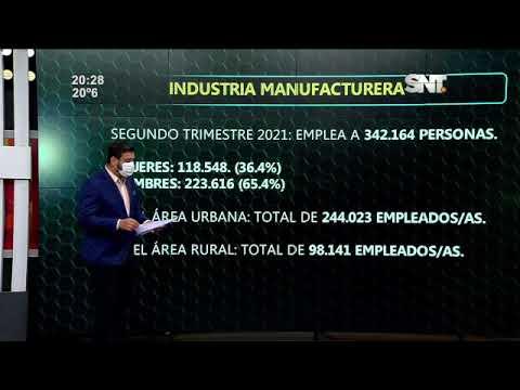 Economía en destaque: Un ascenso en Paraguay