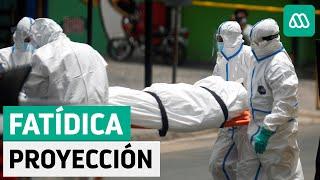 Coronavirus | Proyectan más de 400 mil muertos en Latinoamérica