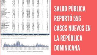 Salud Pública reportó 556 casos nuevos en el boletín 398 de la República Dominicana