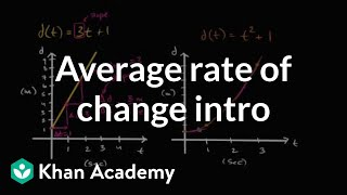 Introduction to average rate of change | Functions | Algebra I | Khan Academy