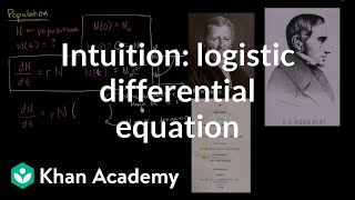 Logistic differential equation intuition