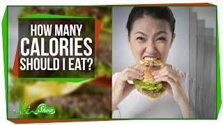 World's Most Asked Questions: How Many Calories Should I Have in a Day?