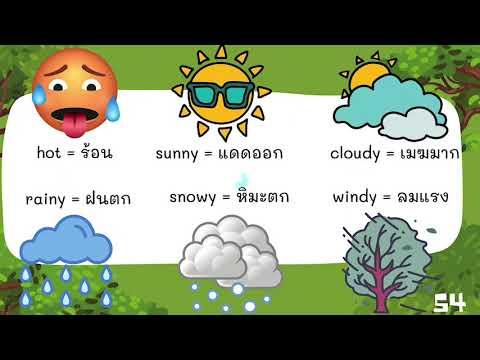 ป.3-–-weather-by-ครูตู่-–-4-ตค
