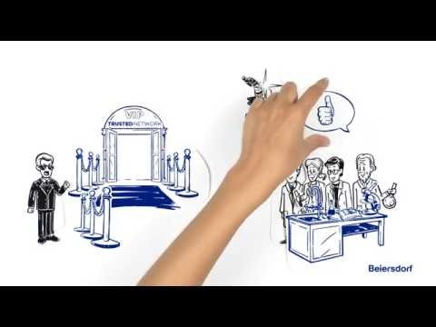 PEARLFINDERS – We Open Innovation: Trusted Network