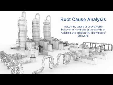 Introduction to Root Cause Analysis in Aspen Asset Analytics