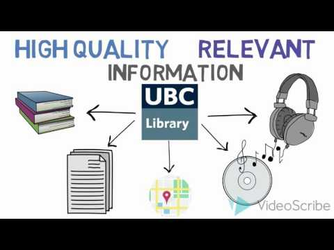 Research Skills Tutorial – Overview of the UBC Library