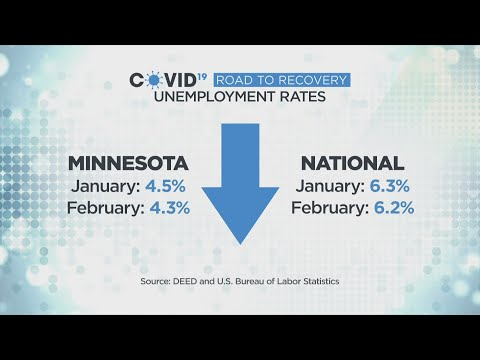 Minnesota Unemployment Rate Falls To 4.3%