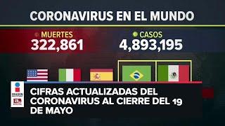 Estadísticas de coronavirus en el mundo (19 de mayo)