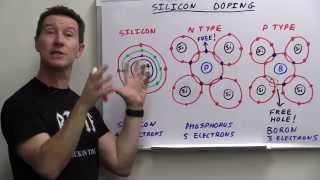 EEVblog #748 - How Do Transistors Work?