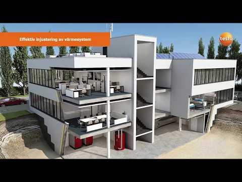 Testo mätteknik för fastighetsbranschen