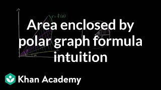 Area enclosed by polar graph formula intuition